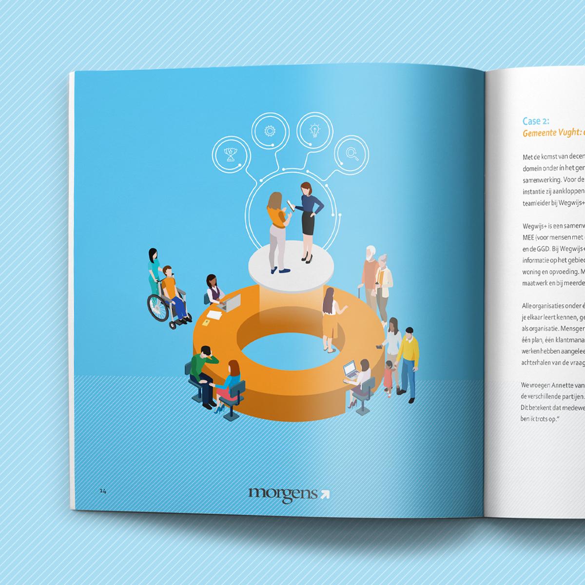 Morgens brochure